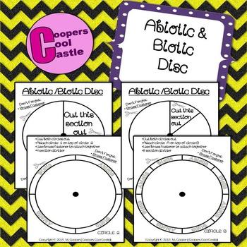 Abiotic & Biotic Information Disc