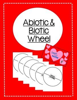 Abiotic & Biotic Wheel