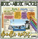 Abiotic Factors and Biotic Factors Doodle Notes