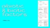 Abiotic and Biotic Factors Foldable