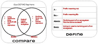 Abiotic and Biotic Factors Foldable