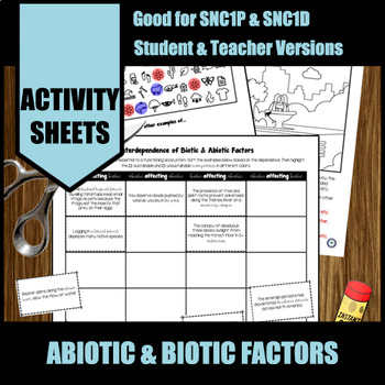 Abiotic and Biotic Factors, Relationships in Ecosystem, Sustainability, Spheres