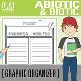 Abiotic and Biotic Factors T-Chart Graphic Organizer Template- Print and Digital