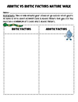 Abiotic vs Biotic Factors Nature Walk