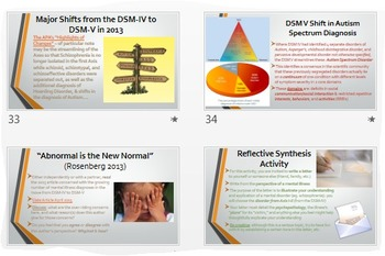 Abnormal Psychology: Exploring Mental Disorders & the DSM w/Engaging Activities!