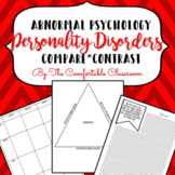 Abnormal Psychology Personality Disorders