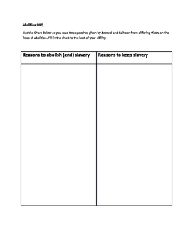 Abolition Primary Source DBQ and Essay