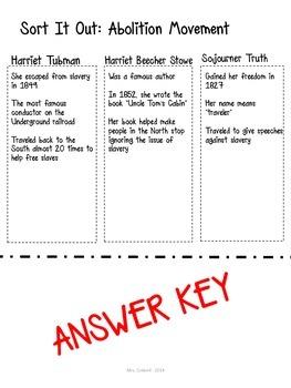 Abolitionist Vocabulary Sort - Harriet Tubman, Harriet Beecher Stowe, More