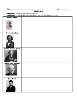 Abolitionist Graphic Organizer with Pictures and Answer Key