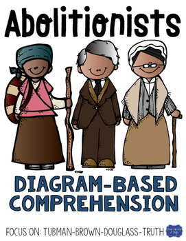 Abolitionists Diagram & Comprehension Questions