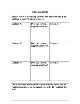 Abolitionists PowerPoint Worksheet
