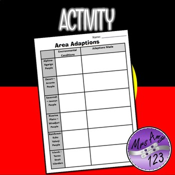 Aboriginal Area Adaptions