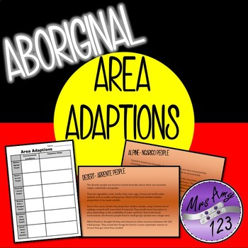 Aboriginal Area Adaptions