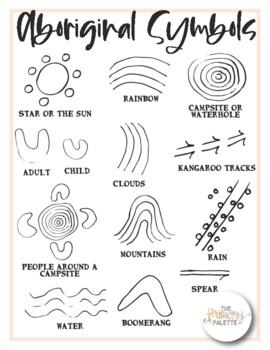 Aboriginal Didgeridoo Lesson Plan
