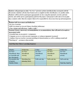 Aboriginal Dot Art Painting Project Lesson Plan