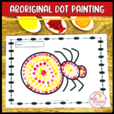 Aboriginal Dot Painting Activity Information slides & inst