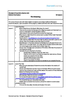 Aboriginal Dreamtime Lesson Plans - 10 lessons
