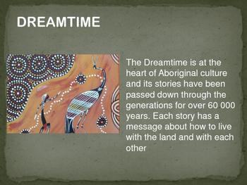 Aboriginal History and European Settlement