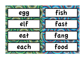 Aboriginal Themed Alphabet and Word Wall Posters
