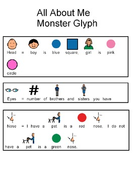 About Me Monster Glyph for students with Autism