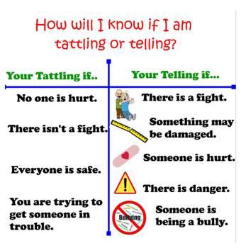 About Tattling vs.Telling Smart Board