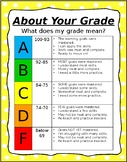 About Your Grade Poster