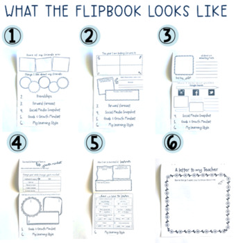 About me Flipbook  Back to School {Paper + Digital} Grade 4 - 6 - Australia