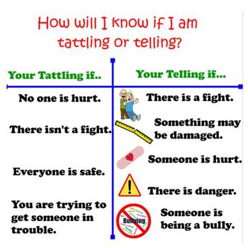 About tattle vs tell