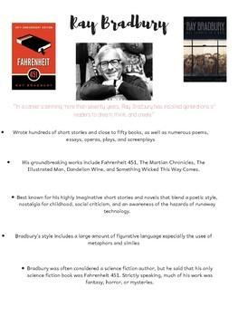 About the author- Ray Bradbury
