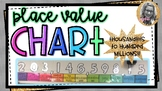 Above-The-Board Place Value Chart