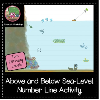 Above and Below Sea Level -  Number Line Activity