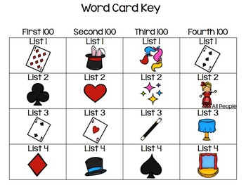 Abra Cadabra: A Sight Word Game Color AND Black & White {First 400 Fry Words}