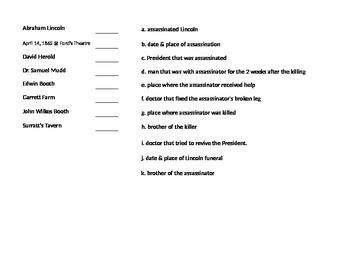 Abraham Lincoln Assassination Quiz