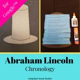 Abraham Lincoln Chronology for Google Classroom™