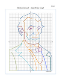 Abraham Lincoln Coordinate Graph