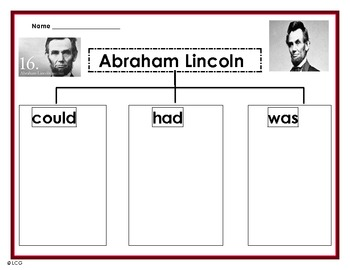 Abraham Lincoln - Could/Had/Was map