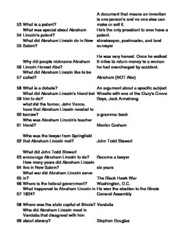 Abraham Lincoln Fact Checker by Mary Pope Osborne Quiz