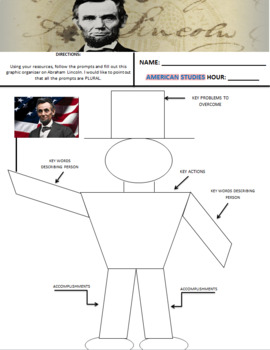 Abraham Lincoln Famous Person Chart