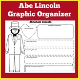 Abraham Lincoln Poster | Abraham Lincoln Biography | Abraham Lincoln Activity