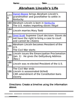Abraham Lincoln Timeline and Comprehension Questions