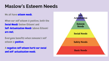 Abraham Maslow's Esteem Needs