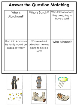 Abraham and Sarah Answer the Question printable game. Preschool Bible Study Curr