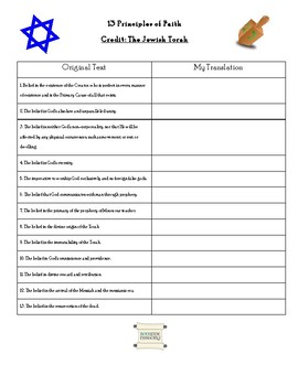Abrahamic Religions - 13 Principals of Faith [Judaism]