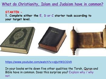 Abrahamic Religions Bundle