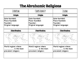 Abrahamic Religions (Graphic Organizer/ Poster Template)