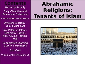 Abrahamic Religions - Tenants and Sects of Islam