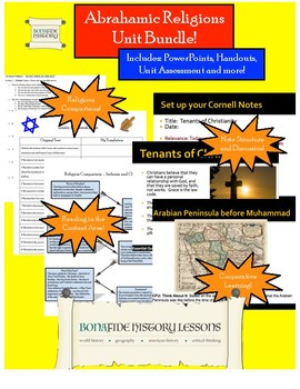 Abrahamic Religions Unit Bundle!