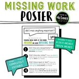 Absent and Missing Work Poster