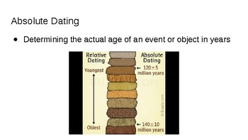 Absolute Age Slideshow