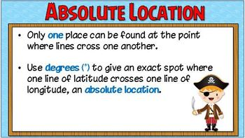 Absolute Location: Latitude and Longitude Notes and Review Game